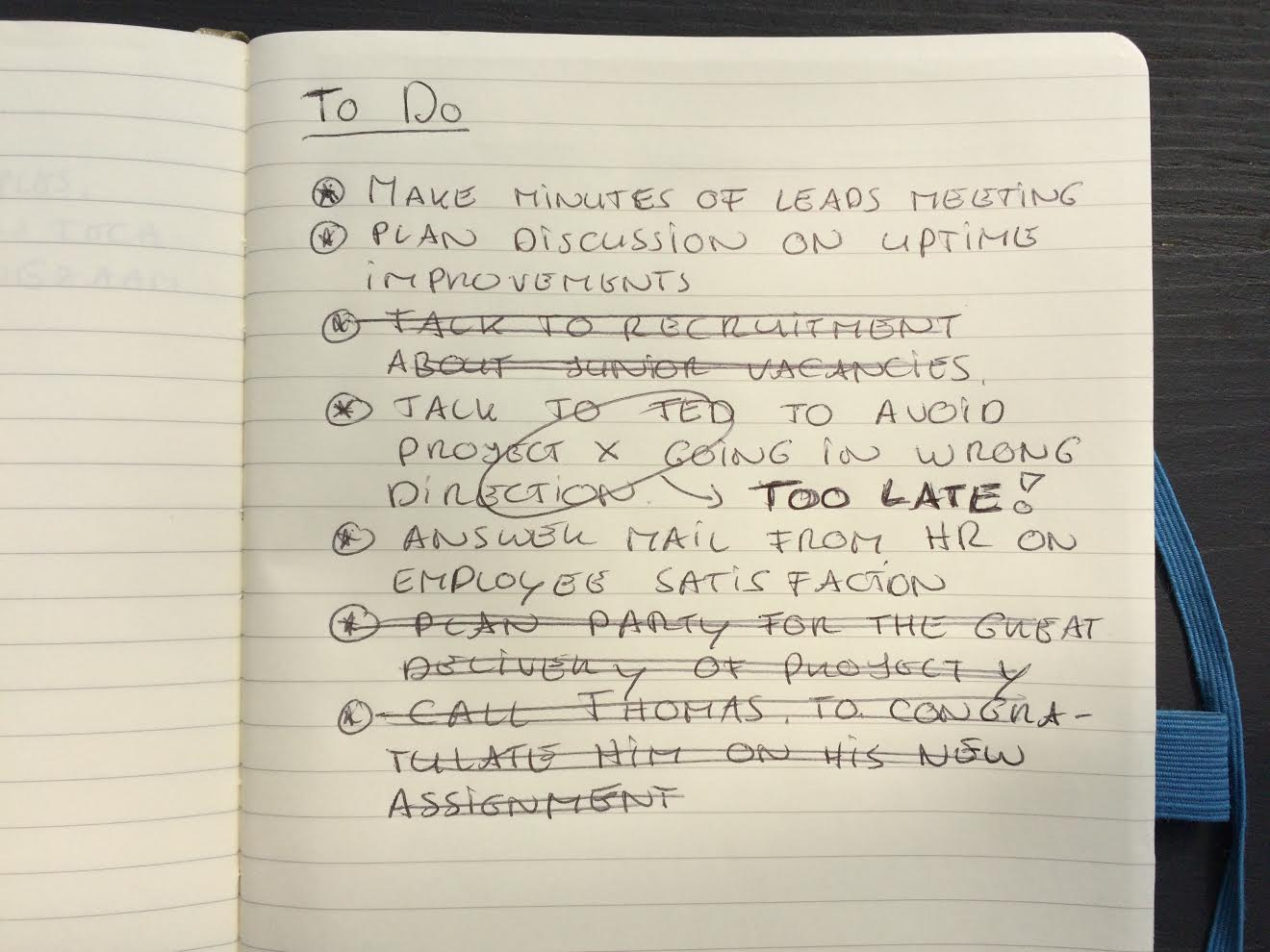 Picture of todo list